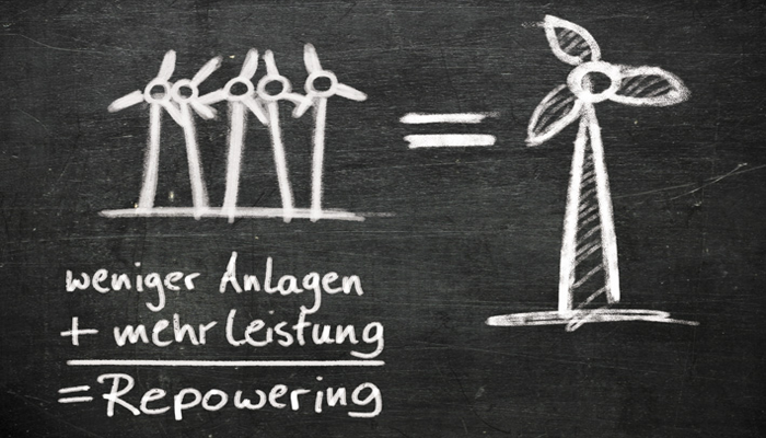 A Repowering Proposal Wind Energy Science Articles And Sustainability